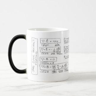 Les équations de Maxwell de tasse