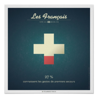 Les Français et les gestes de premiers secours Poster