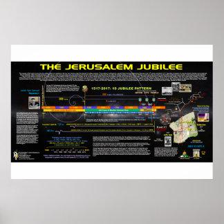 Les jubilés de Jérusalem Posters
