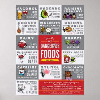 Les nourritures les plus dangereuses du monde pour posters