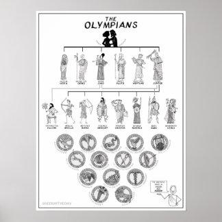 Les Olympiens - affiche de greekmythcomix Poster