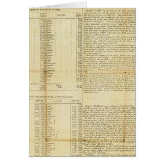 Les voyageurs guident et l'annuaire d'émigrants carte de vœux