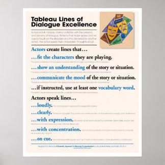 Lignes de tableau de l'excellence de dialogue