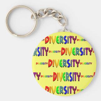 L'importance de porte - clé de diversité porte-clé rond