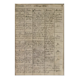 L'inscription de Mozart le registre baptismal, 175 Posters