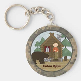 Loge rustique : Clés de cabine de Camo avec l'ours Porte-clés