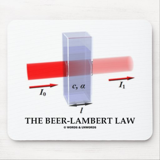 Loi de Bière-Lambert (absorptivité molaire d'optiq Tapis De Souris