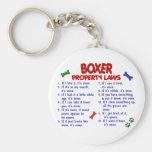 Lois 2 de propriété de boxeur porte-clefs