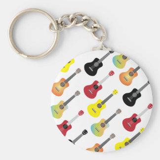 Porte cl s musique for Porte ukulele