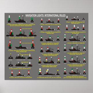 Lumières de navigation : Règles internationales Posters