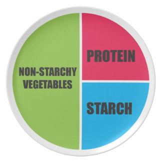 Macronutrients - légumes, protéine, amidon assiette