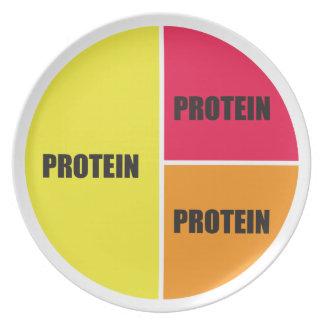 Macronutrients - toute la protéine assiette