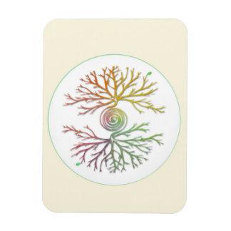 Magnet Flexible Arbre de la vie dans l'aimant d'équilibre
