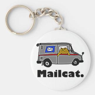 Mailcat Porte-clé Rond