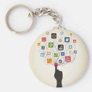 Main sur le bouton porte-clé rond