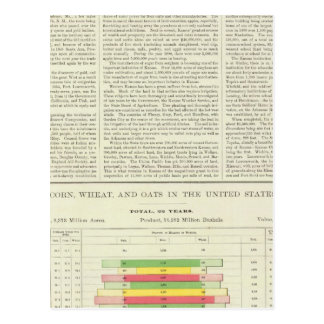 Maïs, blé, et avoine des USA, 1870-1891 Carte Postale