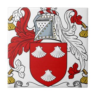 Manteau antique de famille d'acre de crête de bras carreau