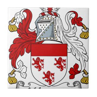 Manteau antique de famille de Velverton de crête Carreau