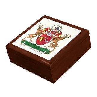 Manteau d'Akins de boîte de souvenir de carreau de Boîte À Souvenirs