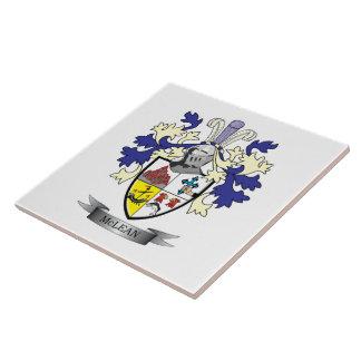 Manteau de crête de famille de McLean de TITRE    Carreau