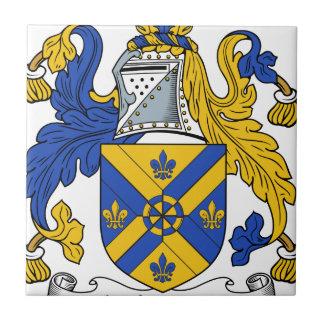 Manteau de famille d'Ackroyd des bras et des Carreau