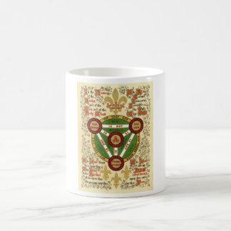 Manuscrit lumineux de la trinité sainte mug