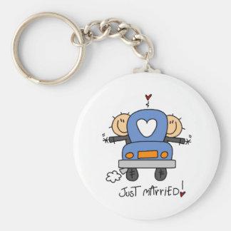 Mariages homosexuels porte-clef