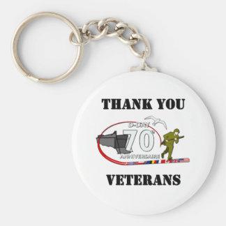 Merci vétérans - Thank you veterans Porte-clé Rond