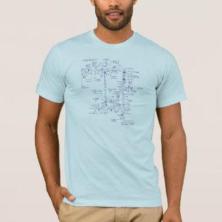 Mettre d'aplomb t-shirt