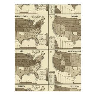 Migration d'un état à un autre carte postale