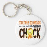 Milliseconde de sclérose en plaques salie avec le  porte-clé rond
