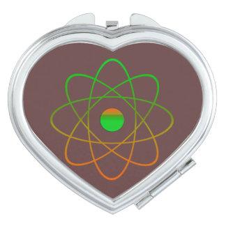 Miroir de contrat de coeur d'atome miroir compact