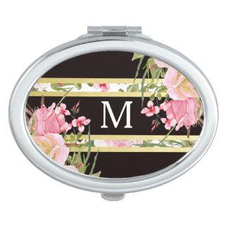 Miroir De Voyage Monogramme de roses de rose de rayure d'or
