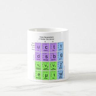 Modèle standard des particules élémentaires mug blanc