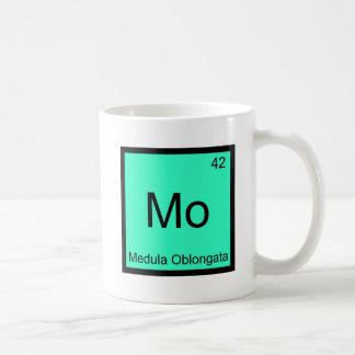 MOIS - Pièce en t drôle d'élément de chimie de Med Tasses À Café