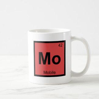 MOIS - Symbole mobile de Tableau périodique de chi Tasse À Café