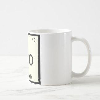 MOIS - Tableau périodique de chimie de fromage de  Tasse À Café