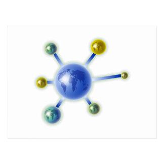 Molécule globale carte postale