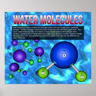 Molécules d'eau affiches