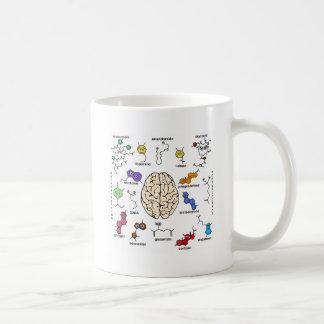 Molécules en abondance ! mug