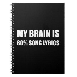 Mon cerveau est des textes de chanson de 80 pour carnet