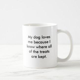 Mon chien m'aime parce que je sais où tout les… mug