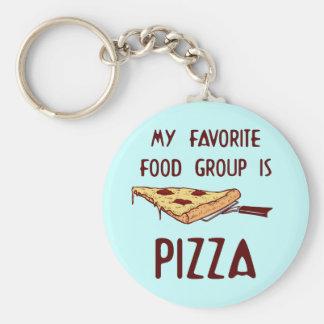 Mon groupe d'aliments préféré est pizza porte-clé rond