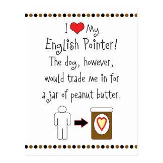 Mon indicateur de l'anglais aime le beurre carte postale