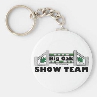 Montrez le porte - clé d'équipe porte-clé rond