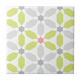 Motif géométrique de vert de chaux carreau
