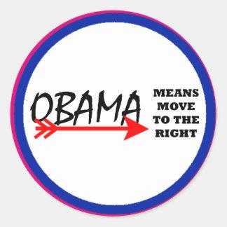 Mouvement de moyens d'OBAMA vers la droite le Sticker Rond