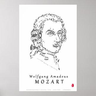 Mozart font face à la musique affiches