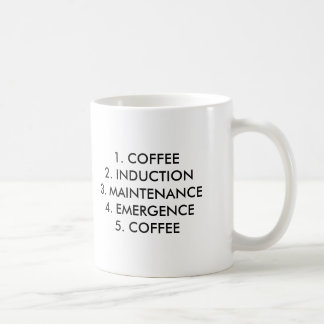 MUG 1. INDUCTION 3. MAINTENANCE4 DU CAFÉ 2. EMERGEN…