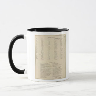 Mug 9 districts parlementaires